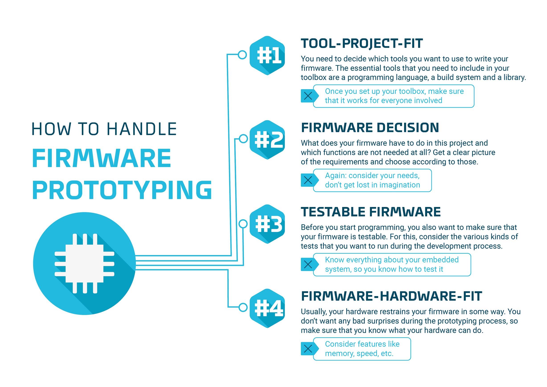 Firmware-Prototyping_weiß