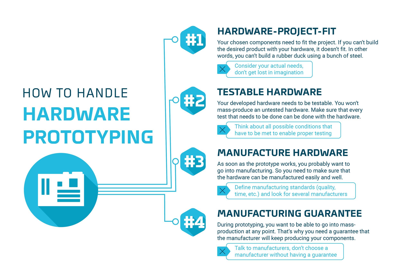 Hardware-Prototyping_weiß