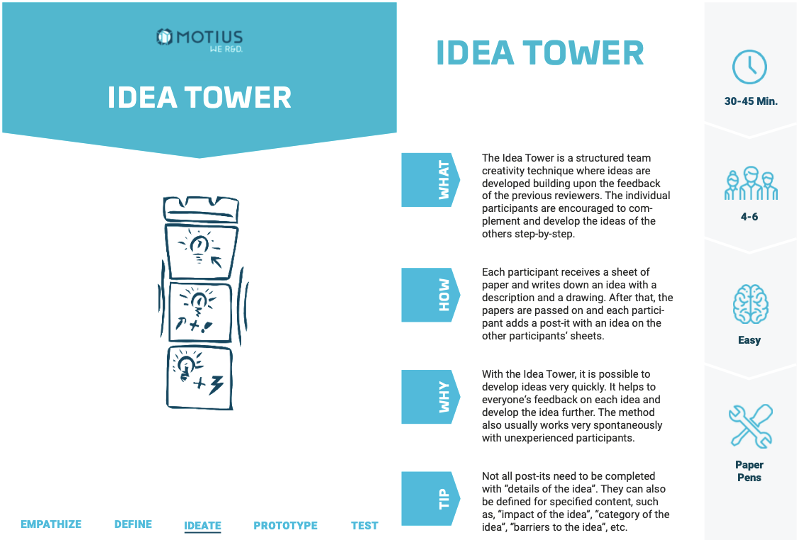 Idea-Tower